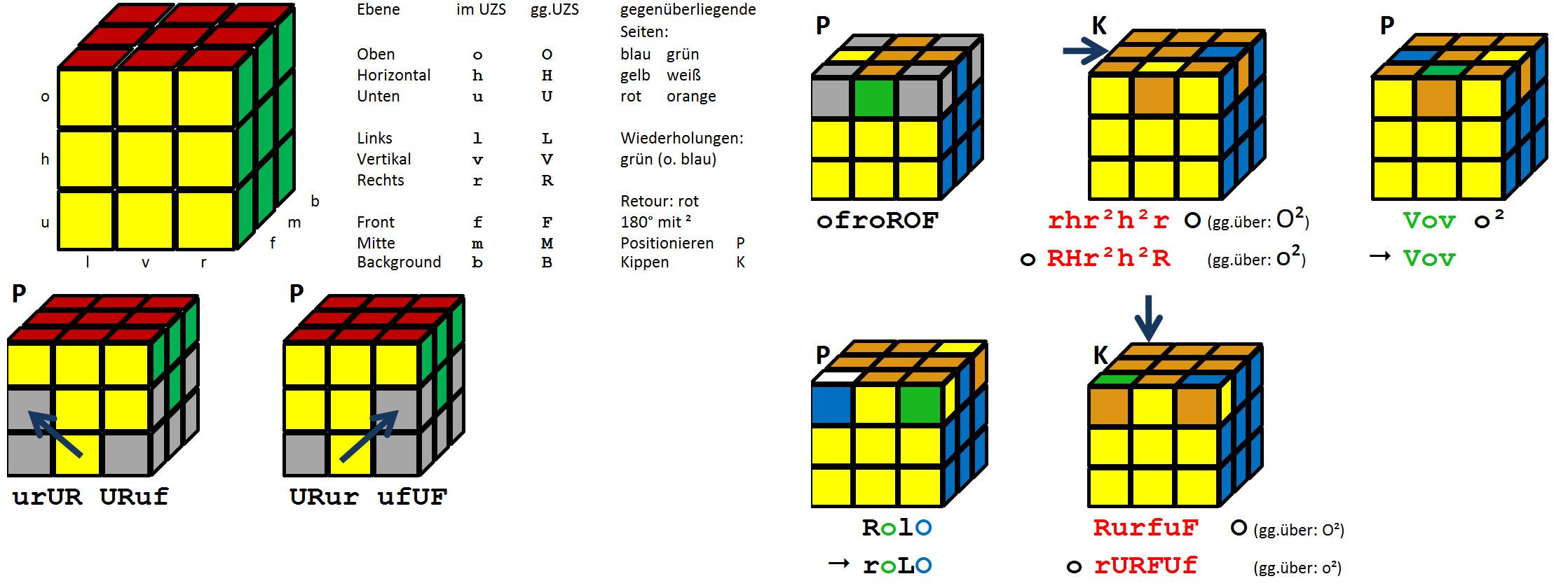 Rubiks Cube (Zauberwürfel) | Sebastian Brandt
